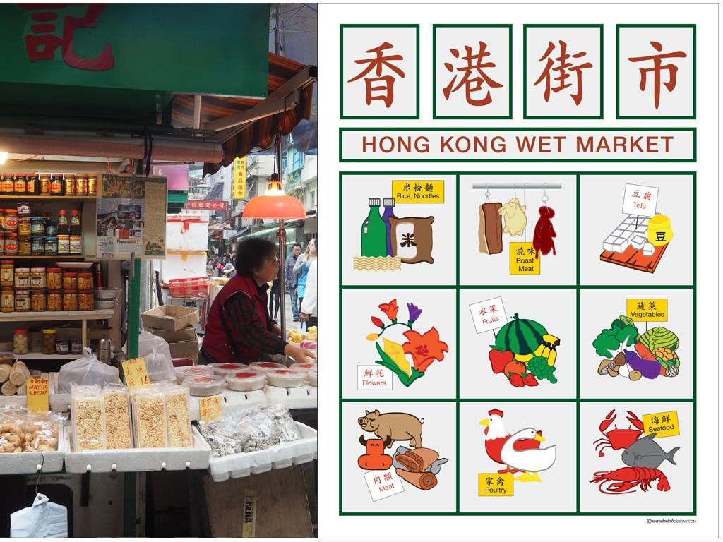 Hong Kong Market Poster Icons